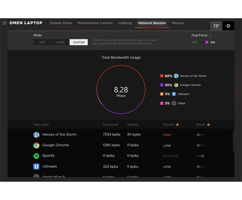 OMEN Gaming Hub network booster to send gaming traffic over your fastest connection while streaming with Wi-Fi