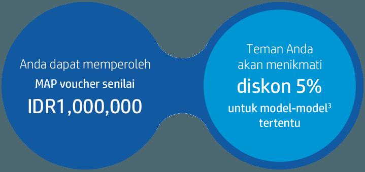 Anda dapat memperoleh MAP voucher senilai IDR1,000,000